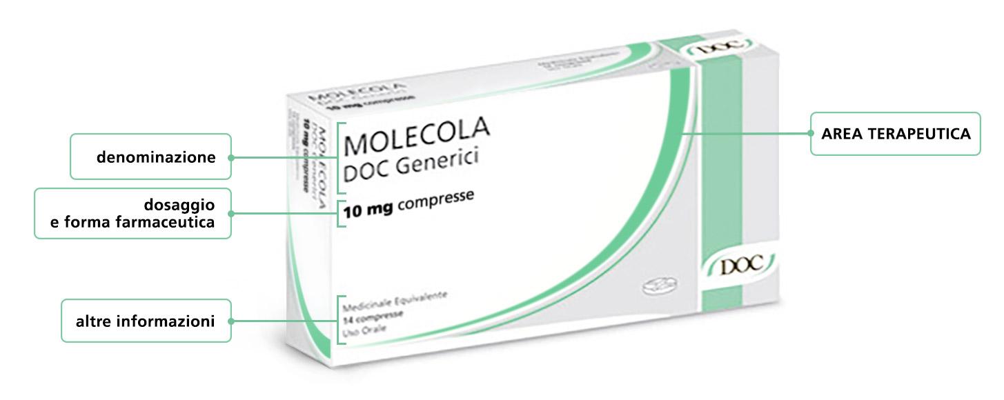 Repaglinide Farmaco Generico